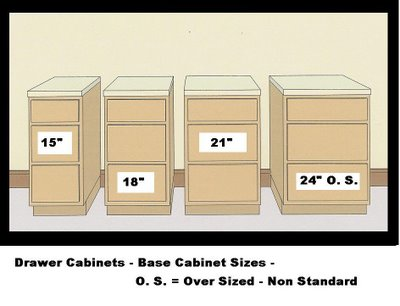 Kitchen Cabinet Sizes for best kitchen cabinets design